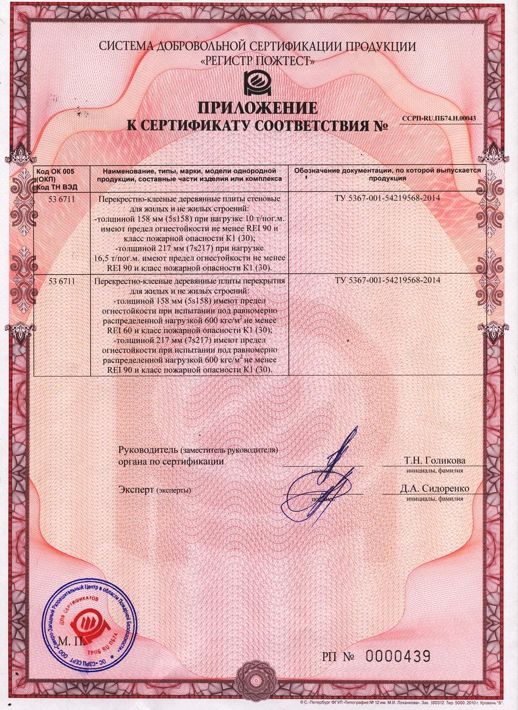 приложение к сертификату качества на CLT панели